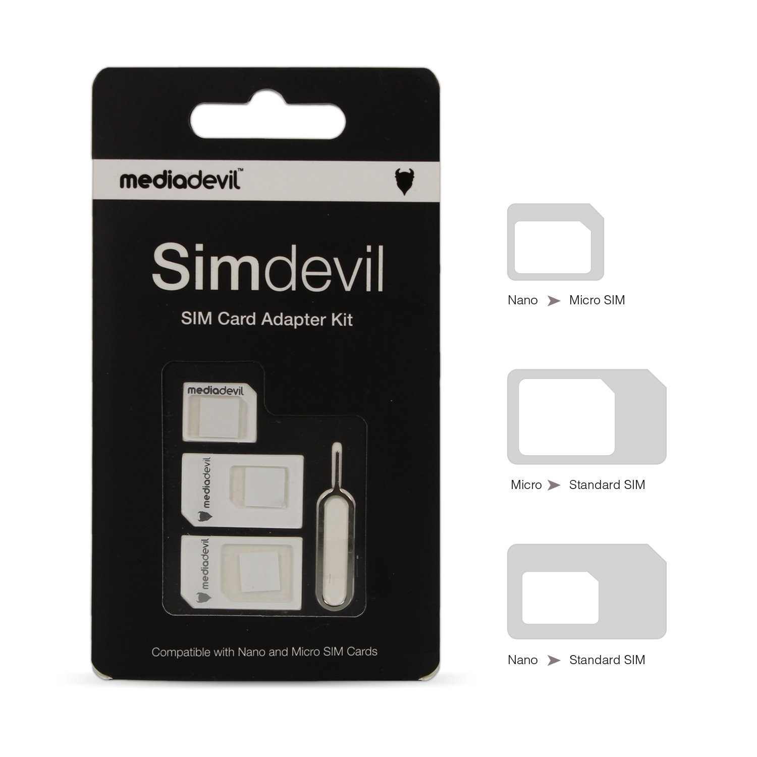 Mediadevil simdevil adapter kit